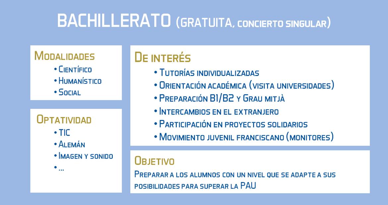 bachillerato_cuadro